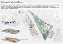 Stormwater Wetland Park